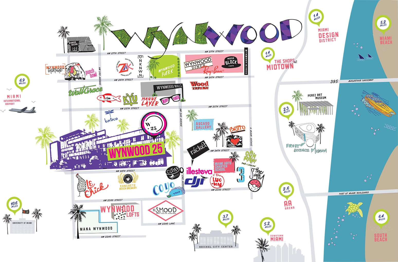 Wynwood map illustration